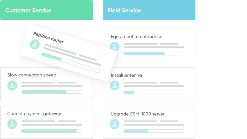 Customer service and field service real-time integration